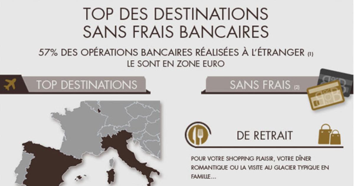 Avec BforBank, vos transactions en zone euro sont gratuites