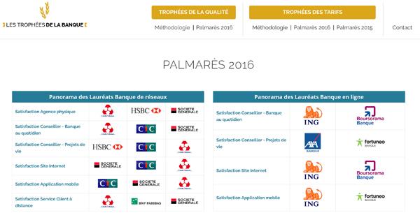 Trophées de la banque 2016 : ING Direct au top
