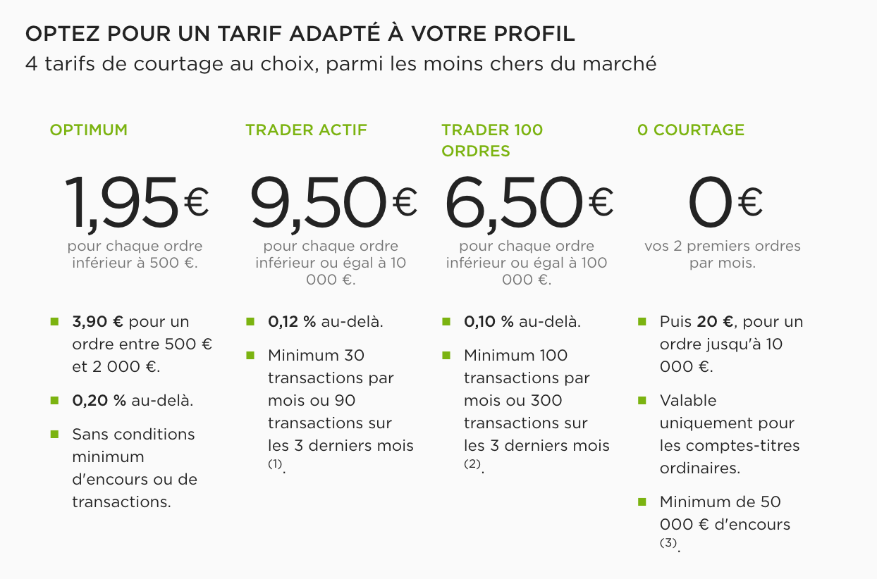 Offre bourse Fortuneo