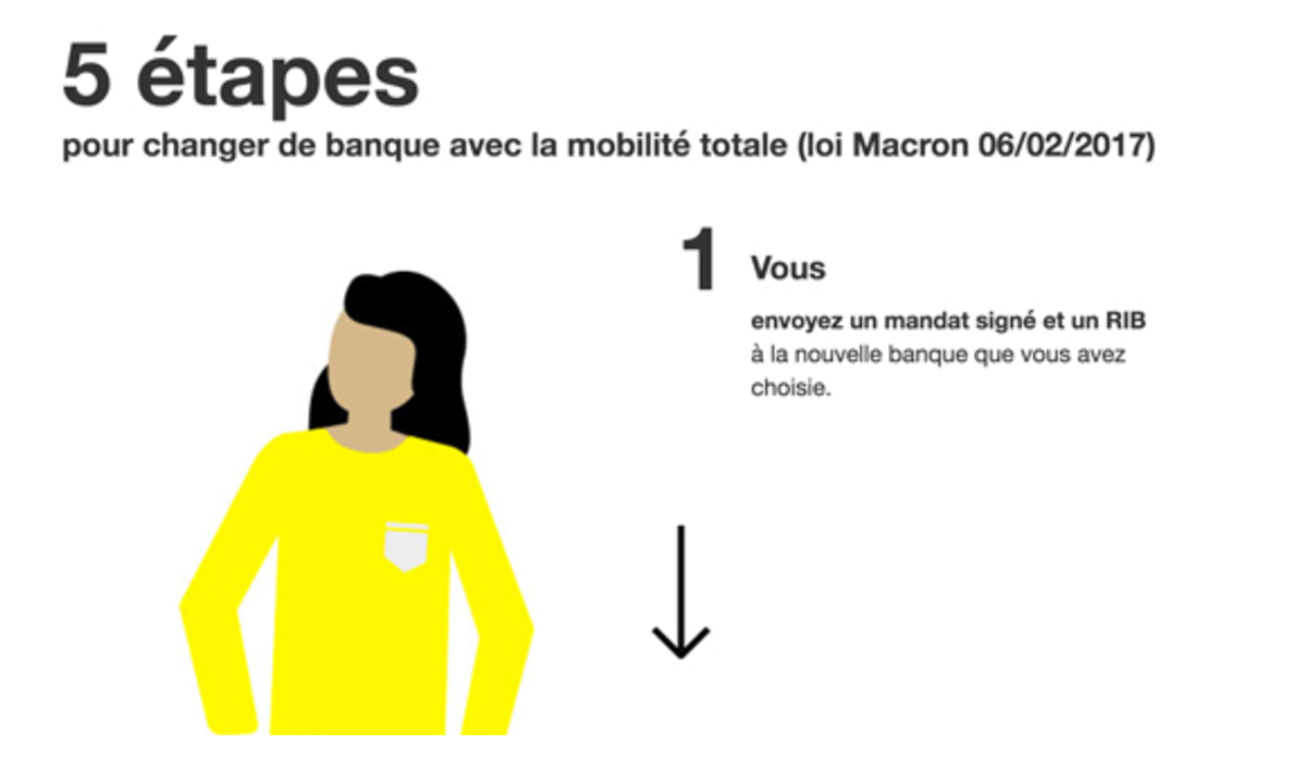 La Mobilite Bancaire Affiche Deja Des Resultats Interessants Ntv