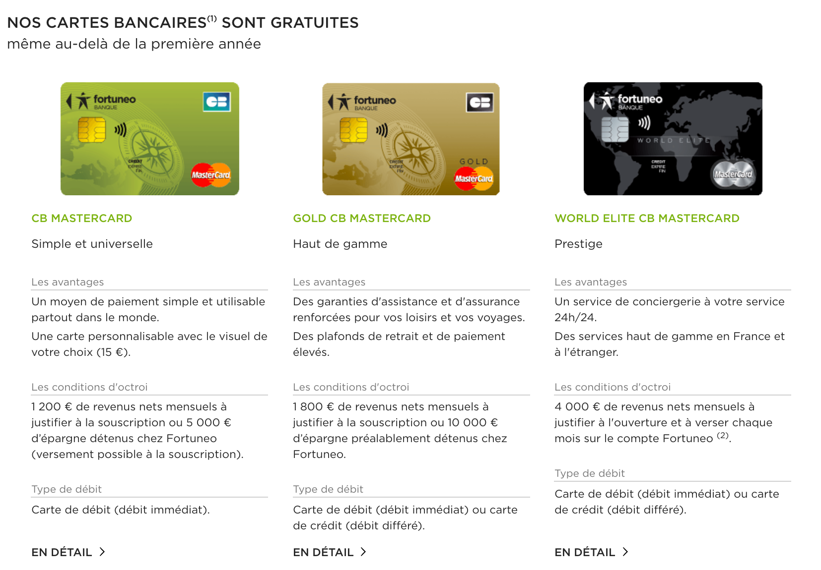 La carte World Elite CB MasterCard gratuite avec Fortuneo