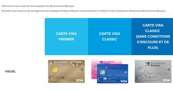 Cartes bancaire Visa Boursorama Banque : quelles options ?