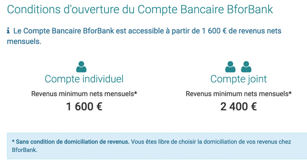 Quel revenu minimum chez BforBank faut-il avoir ?